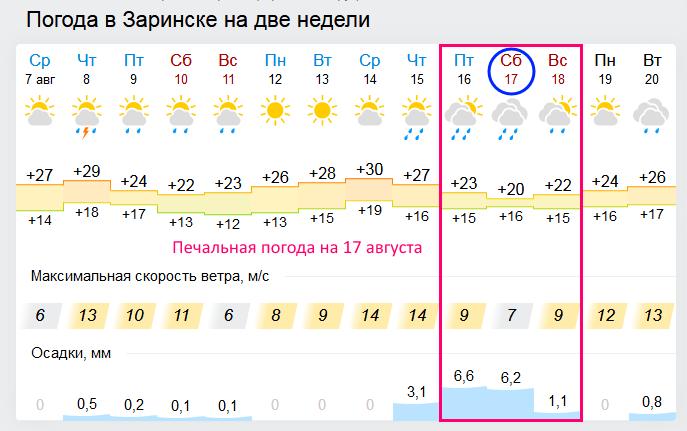Погода1.png